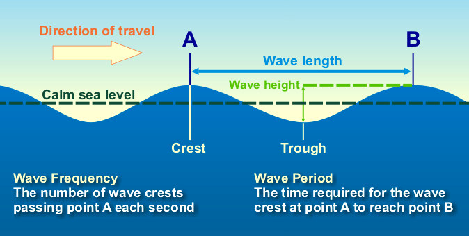 Wave_Graphic_29193945_std