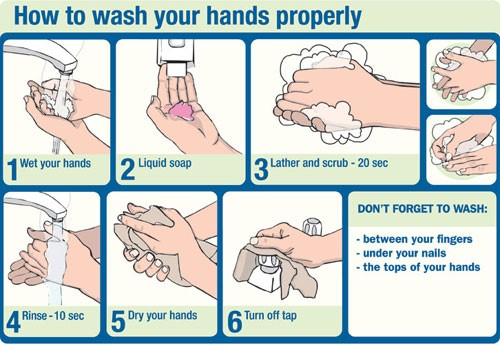 proper-hand-washing - How to wash your hands properly - How To Tips