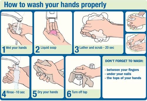 proper hand washing